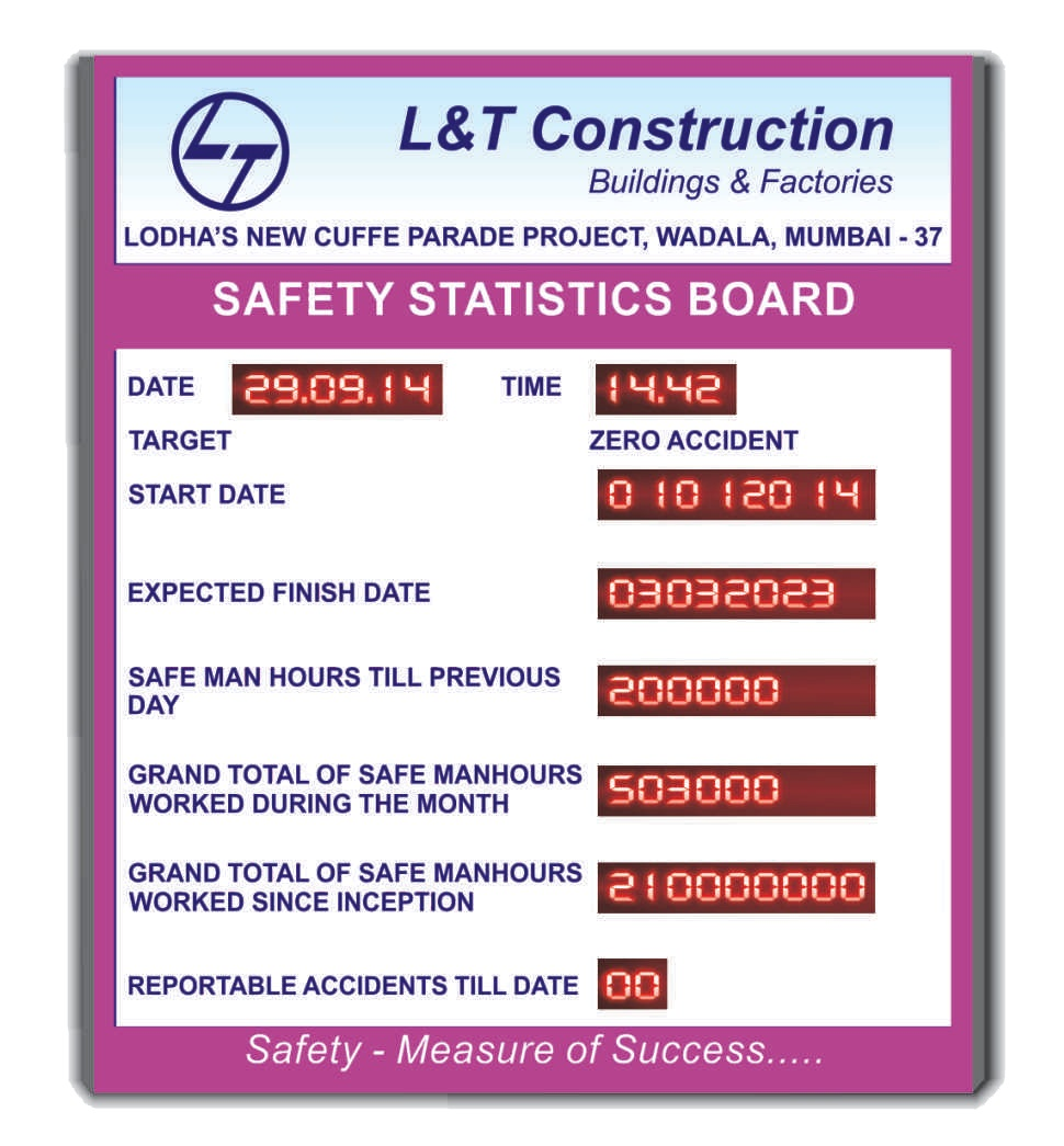 safety statistics board for larsen and toubro